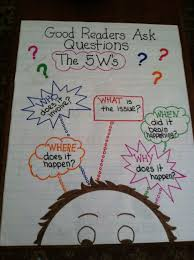 5 W S Anchor Chart My Version Of 5ws Anchor Chart Kindergarten Anchor Charts