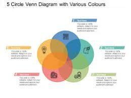 Venn Diagram With 5 Circles 5 Circle Venn Diagram Slide Team