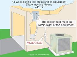 air conditioning and refrigeration equipment per 440 14 the disconnect must be in sight from and readily accessible to the equipment