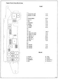 2003 corolla fuse box diagram 2003 image wiring where is the fuse box for a 2003 corolla on 2003 corolla fuse box diagram
