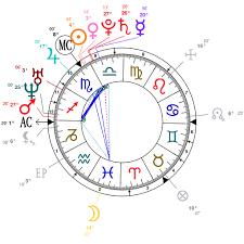 Jaden Smith Birth Chart Astrology And Natal Chart Of Matt Smith Actor Born On