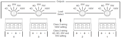 constant voltage speaker systems biamp systems the vocia amplifiers va 2060 and va 4030 series use output transformers to adapt the connected load therefore each speaker output channel is coupled to an