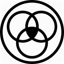Venn Diagram Three Intersection Intersection Of Three Sets Set Theory Sets Venn