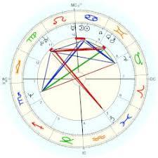 Birth Chart Love Love Courtney Astro Databank