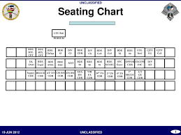 Bde Chart Ppt Seating Chart Powerpoint Presentation Free Download