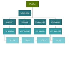 Sample Organizational Chart In Excel Free Sample Organizational Chart In Excel Excel Project Management