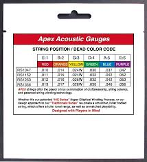 Guitar String Size Chart