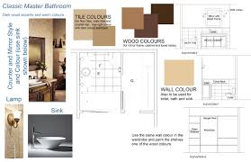 how to make the master bathroom layout. Order Plans Home Layout Drawings Make Overs Renovations Remodels Little Redo Nj Own Space Drawing Projects Bathroom How To The Master