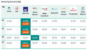figure 1 term life insurance rates for males