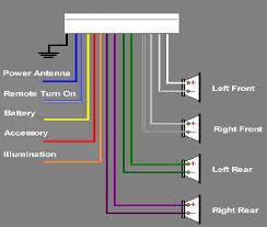 sony head unit wiring diagram sony xplod car stereo wiring diagram Dual 16 Pin Wire Harness standard pioneer head unit wiring diagram power antenna very best sony head unit wiring diagram standard dual 16-pin wire harness power plug