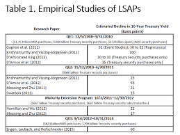 definitions of balance sheet the fed conducting monetary policy with a large balance sheet