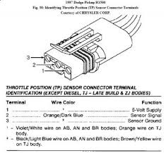 ram 1500 wiring diagram 96 dodge wiring diagram dodge ram tail light wiring diagram dodge dodge ram fuel pump wiring
