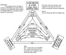 Hay Guide Chart Revolvy