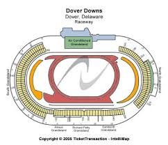 Dover Downs Seating Chart Dover Downs Tickets And Dover Downs Seating Chart Buy