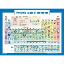 science chart for kids amazon com