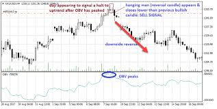 Market Sentiment Index Chart What Are Market Sentiment Indicators And How To Use Them