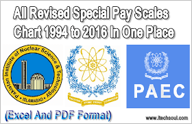 All Revised Special Pay Scales Chart 1994 To 2016 In One