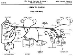 jd model m wiring diagram yesterday's tractors ford model a wireing diagram at Ford Model A Wiring Diagram