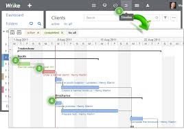 Wrike Gantt Chart Dependencies The In Depth Guide To Using Wrikes Online Gantt Chart Maker