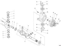 electrical wiring diagram lull electrical auto wiring diagram lull forklift parts diagram diagram on electrical wiring diagram lull