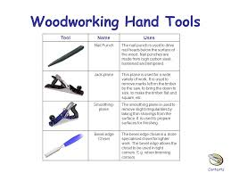 hand tool names. brilliant woodworking tools 16001900 by peter c welsh hand tool names o