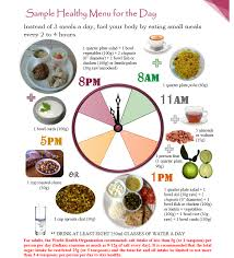 Balanced Diet Chart Indian Food Healthy Eating Is Very Important And Well Balanced Diet Is