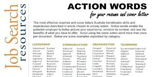 Action Verbs For Resumes Noxdefense Com