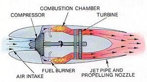 simple jet propulsion system