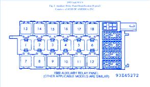 audi 90 1000hp 1993 auxiliary fuse box block circuit breaker audi 90 1000hp 1993 auxiliary fuse box block circuit breaker diagram