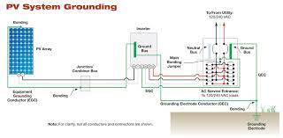 Nec Grounding Chart Pv Grounding Diagrams Wiring Diagrams