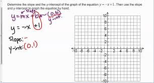 determine the slope and y intercept of y x 1 and graph the equation