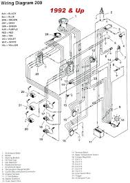 thunderbolt wiring diagram wiring diagram technic mariner 25 hp wiring diagram u2013 sgpropertyengineer commariner 25 hp wiring diagram mariner hp wiring