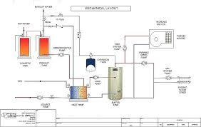 reznor radiant heaters best of unit heater wiring diagram wiring Reznor Garage Heater Wiring Diagram at Reznor Wiring Diagram Unit Heater