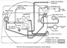 corvair engine diagram all about repair and wiring collections corvair engine diagram corvair carburetor diagram 1979 ford carburetor diagram on 1965 chevy corvair truck