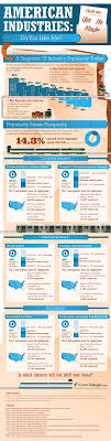 america s favorite careers current popularity of jobs in the u s career test popular jobs