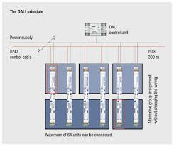 dali technologies osram simple luminaire wiring diagram the dali principle