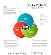 Infographic Venn Diagram Infographics Venn Diagram Stock Vectors Images Vector Art