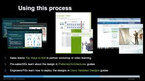 Cisco Validated Design Collaboration Cisco Confidential 1 2013 Cisco And Or Its Affiliates All