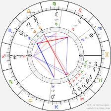 Michael Fassbender Birth Chart Horoscope Date Of Birth Astro