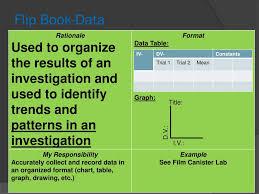 Ppt Scientific Method Powerpoint Presentation Id 5528636