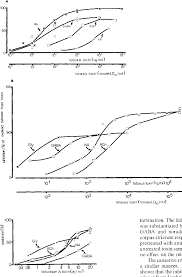tetanus toxin tetanus toxin and botulinum a toxin inhibit release and uptake of