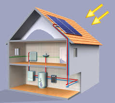 Heating Systems That Help Your Home Be More EfficientThe Eco Center | The  Eco Center