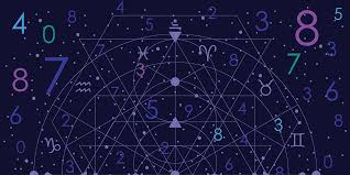 Numerology Birth Chart Reading Free What Is A Numerology Reading And Where To Get One For Free