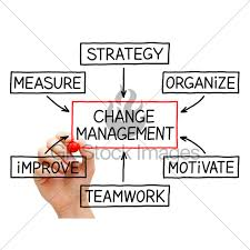 Change Management Flow Chart Gl Stock Images