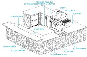 outdoor kitchen plans kalamazoo gourmet superb design home remodel ideas 7