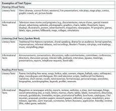 essay eyre jane appropiration borrowed cultural essay power ouija samples narrative essay examples custom essay researchgate