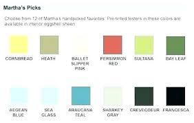 Best Paint Colors Ideas On Lowes Blue Dark Motofit Co
