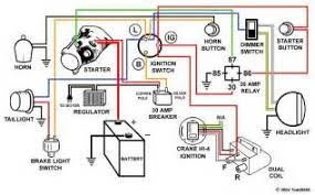 simple wiring diagram for harley images harley wiring harley chopper simple wiring diagram harley schematic