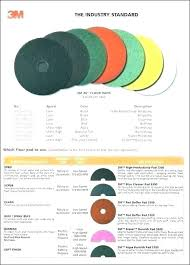 3m Floor Pad Chart Floor Stripping Pads Colors