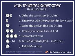 How to make money writing short stories how to make money writing     Cracked com Read    Short Stories From Nobel Prize Winning Writer Alice Munro Free Online Open Culture